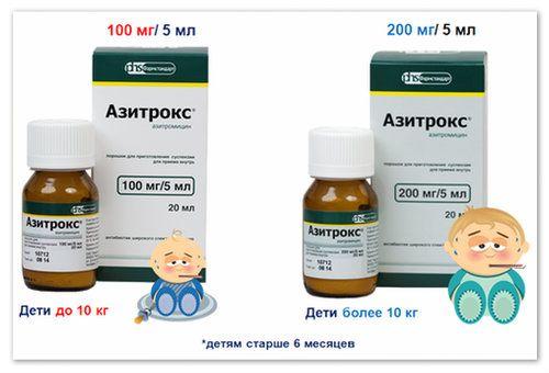 Азитрокс в формі суспензії для дітей: огляд антибіотика