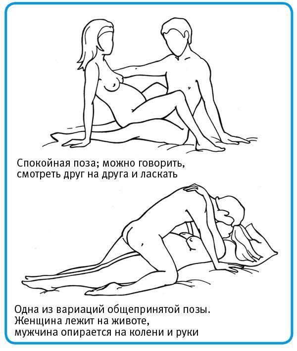 Пози для вагітних 2