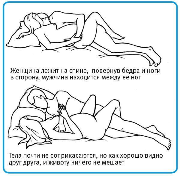 Пози для вагітних 3
